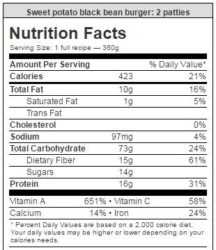 spbbb_nutrition_info